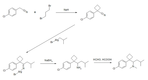 Synthese von Sibutramin