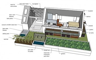 Sustainable design - Sustainable building design