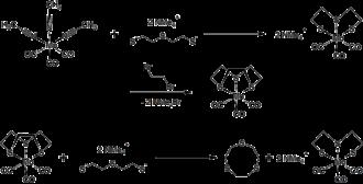1,4,7-Trithiacyclononane - Image: Synthesis of 9S3