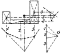 Teknisk Elasticitetslære - Pl3-fig23.png