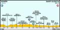 Tour de France 2012 - Etappe 5.png