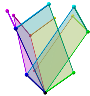 Tree of weak orderings in concertina cube 192.png