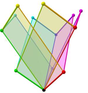 Tree of weak orderings in concertina cube 520.png