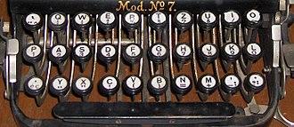 German keyboard layout - Keyboard of an Adler typewriter Modell № 7, produced about 1899–1920 in Frankfurt