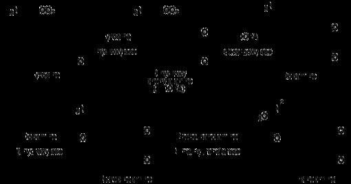 ciclo con dianabol sustanon boldenona winstrol
