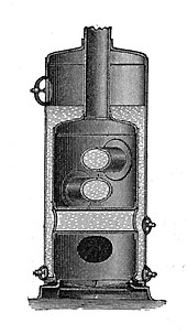 A sectioned view of a cross-tube boiler. The section shows a single vertical flue or fire-tube, with two large water-tubes across the firebox beneath this.