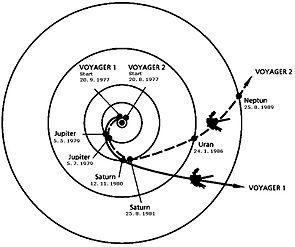 Voyager Path czech version.jpg