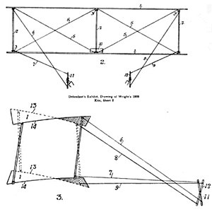 Wright brothers - Wright 1899 kite: front and side views, with control sticks. Wing-warping is shown in lower view. (Wright brothers drawing in Library of Congress)