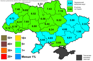 "All-Ukrainian Union ""Fatherland"" - Results of the 2014 elections"