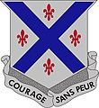126th Infantry Regiment Distinctive Unit Insignia.jpg
