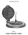 1852 Joslins solar telluric globe.png