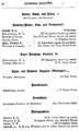 1867 photographers Savannah Georgia USA city directory.png