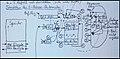 1 Adress Automat - Vorlesung Maschinelle Rechentechnik.jpg