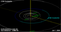 2190 Coubertin orbit on 01 Jan 2009.png