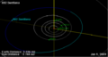 882 Swetlana orbit on 01 Jan 2009.png