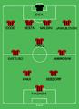 AC Milan 23may07 lineup.png