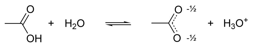 Deprotonation equilibrium of acetic acid in water