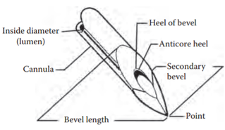 Hypodermic needle Device to inject substances into the circulatory system