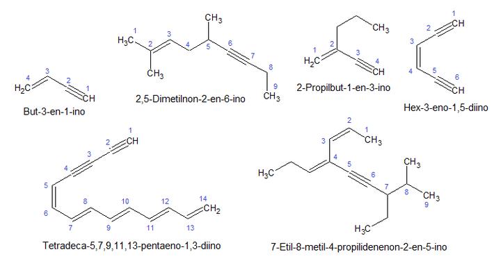 ciclos completos de esteroides para principiantes