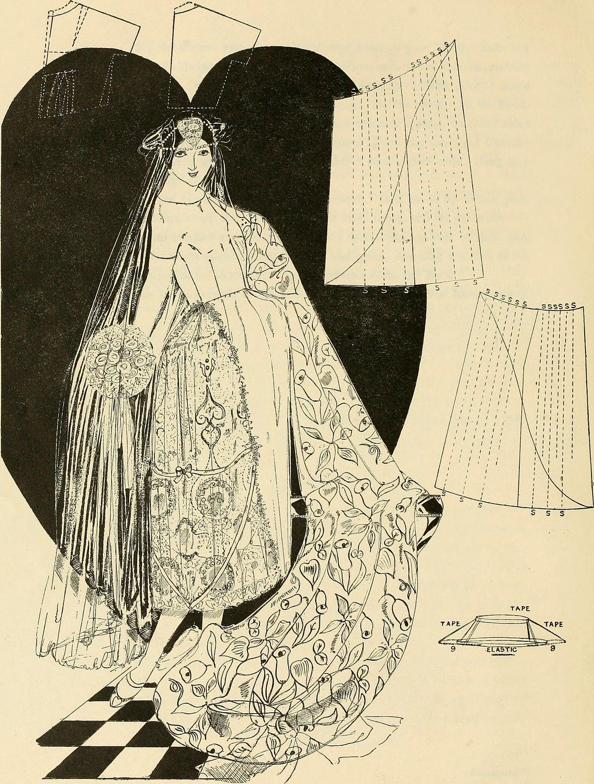 Robe De Style Wikipedia