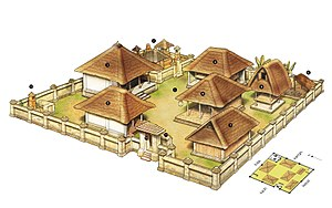 Balinese traditional house - A simplest type of Balinese house compound. Legend: 1. Natah 2. Sanggah Kemulan 3. Bale daja or meten 4. Bale dangin or sikepat 5. Bale dauh or tiang sanga 6. Bale delod or sekenam 7. Paon 8. Lumbung 9. a pigsty 10. Lawang 11. Aling-aling 12. Sanggah pengijeng karang