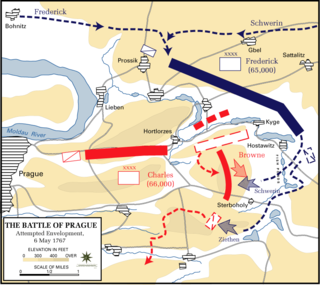 Battle of Prague (1757) battle of the Seven Years War