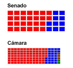 Bolivian Parliament after 2009 election.jpg