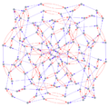 CayleyGraphSymmetricGroup5.png