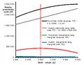Cena optymalna wykres.png