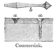 chambers s twentieth century dictionary 1908 corm crasis