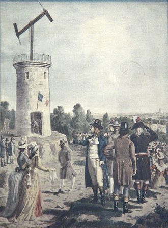 Semaphore telegraph - 19th century demonstration of the semaphore