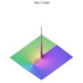 Chi(x) 3D plot.png