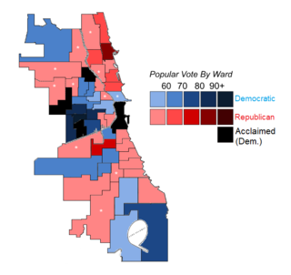 1929 Chicago aldermanic election