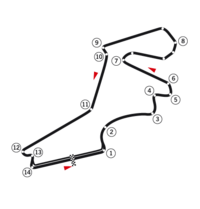 The Istanbul Park Circuit