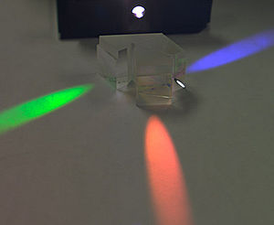 Three-CCD camera - A color-separation beam splitter prism assembly, with a white beam entering the front, and red, green, and blue beams exiting the three focal-plane faces.