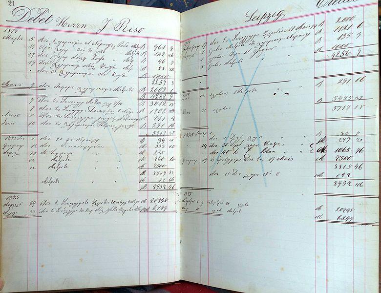 File:Conto Haupt Buch von Naom Dedo, Rauchwarenhändler in Leipzig (1872-1889)-24.jpg