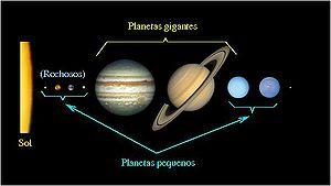 Corot planet size