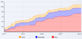 Cumulative Flow Chart.png