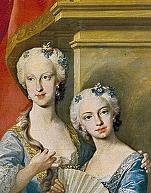 Detail of the 1743 portrait of the Family of Philip V of Spain, (María Teresa Rafaela and María Antonia Fernanda) L M van Loo.jpg