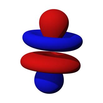 Uranyl - fz3 orbital