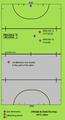 Field hockey offside 1972 rule.png