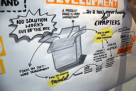 Focus Graphic Recordings, wmcon14 berlin-007.jpg