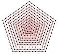 Getal276(centraal vijfhoeksgetal).jpg
