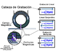 Grabación Lineal.png