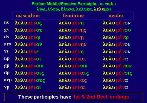 Datazione database