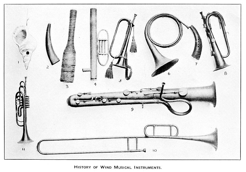 File:History of Inventions USNM 42 Wind Muscial Instruments.jpg