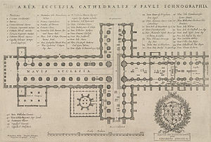 Paul's walk -  1658 plan of the cathedral, by Wenceslaus Hollar