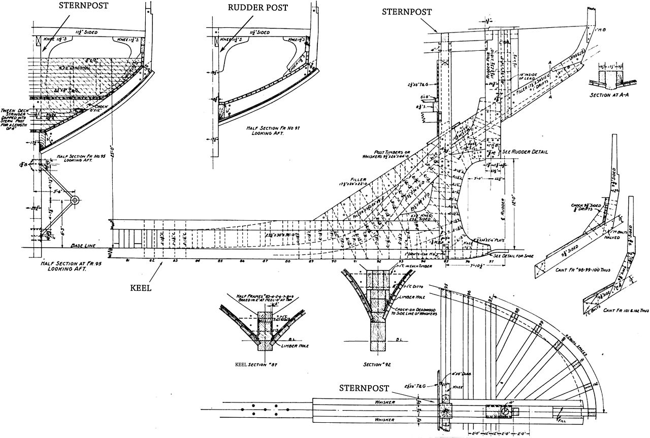 how to read formwork blueprints