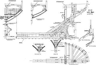 "Stern - Detailed schematic of an elliptical or ""fantail"" stern"