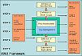 Isms framework.jpg